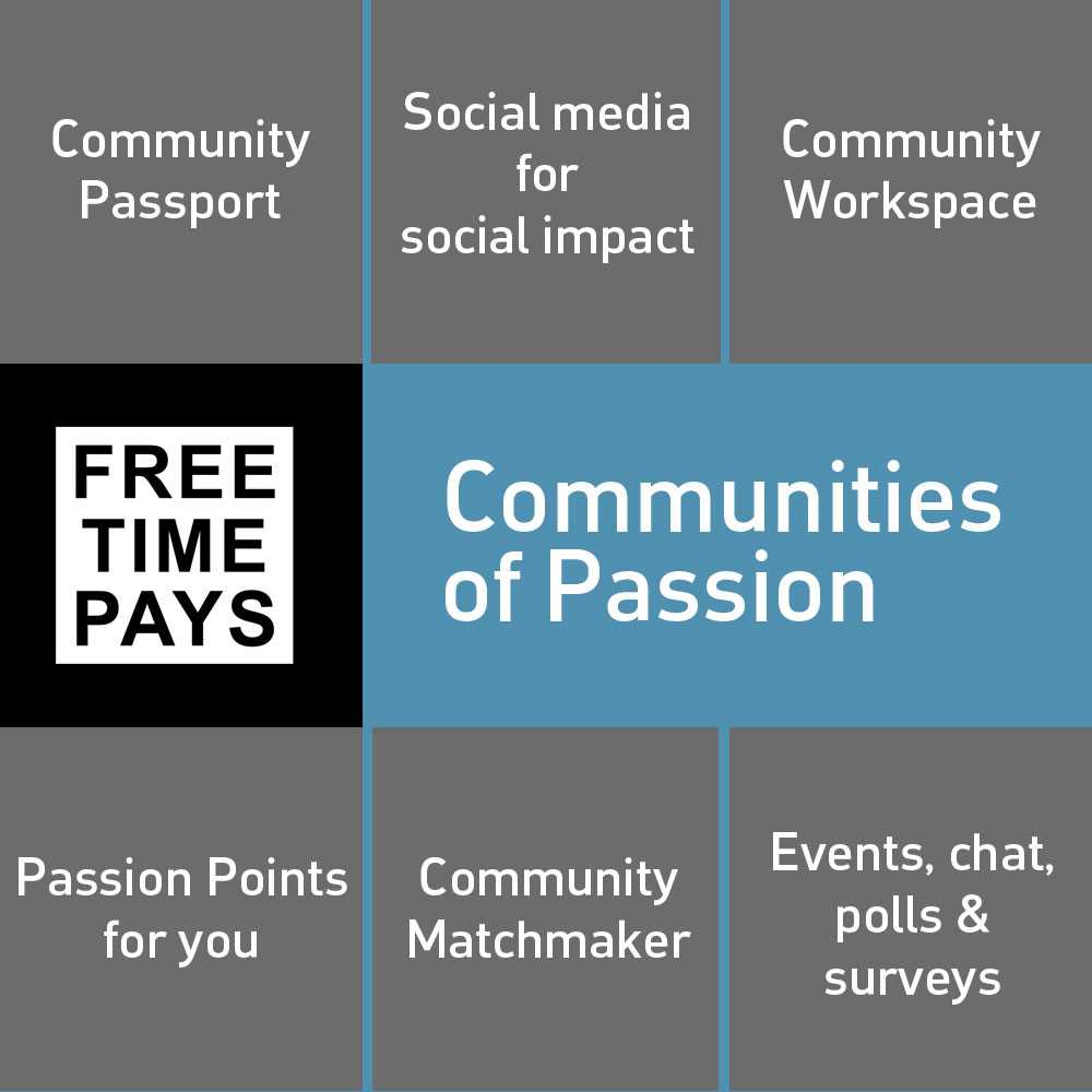 FreeTimePays digital technology - engaging. empowering & inspiring people and community